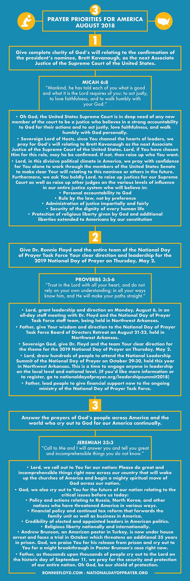 PrayerPoints_AUG-01 copy