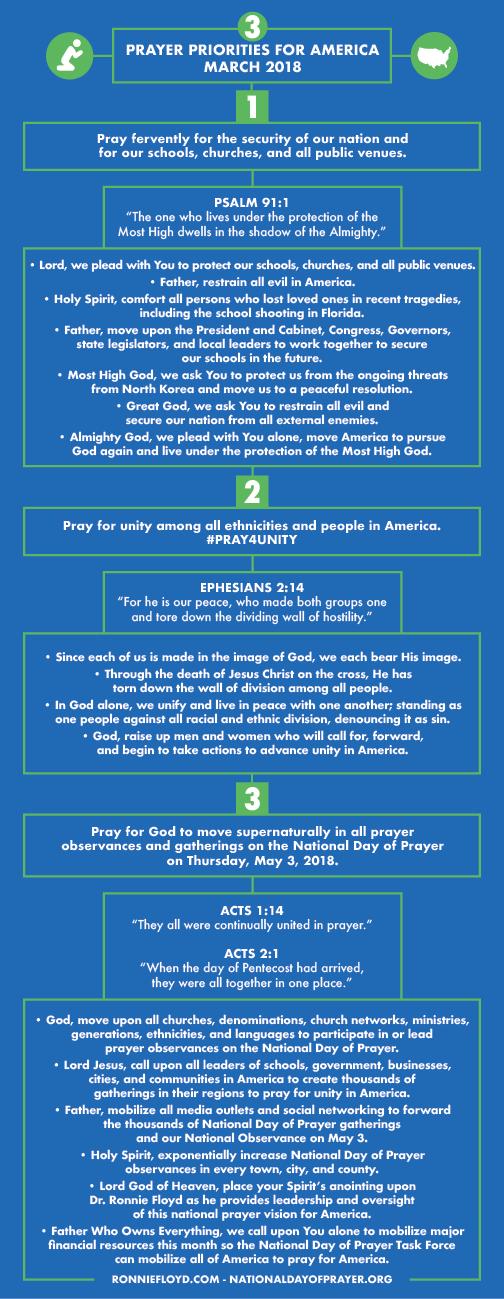 PrayerPoints_MARFinal (1)