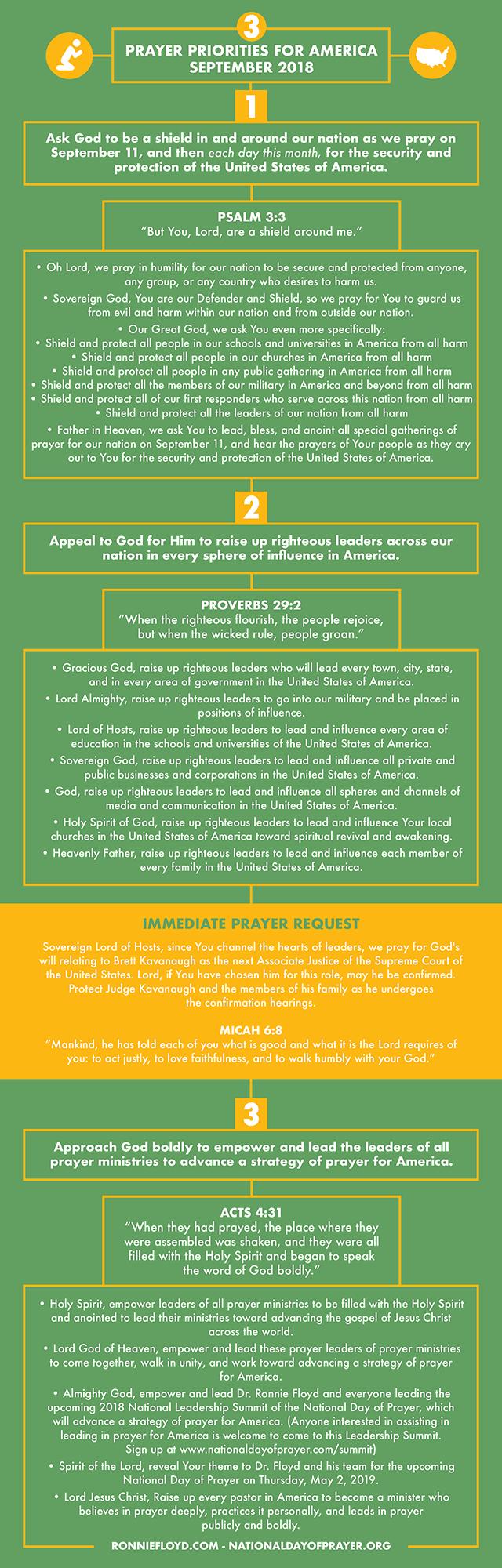 PrayerPoints_SEP-update